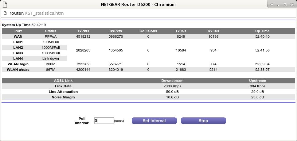 Router statistics screenshot